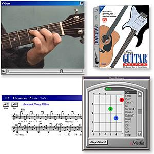 Guitar Method